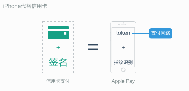 apple_pay2
