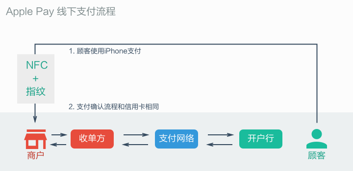 apple_pay3