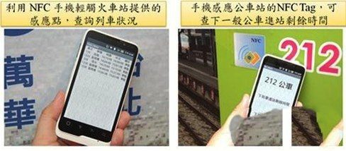NFC应用模式深入研究报告