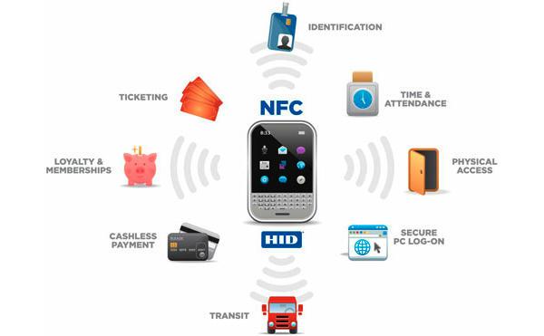 england-smart-phone-nfc